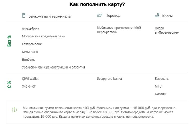 kak-popolnit-platezhnuyu-kartu-750x491.jpg