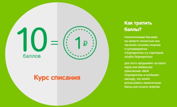 kak-tratit-bally-s-platezhnoj-karty-750x455.jpg