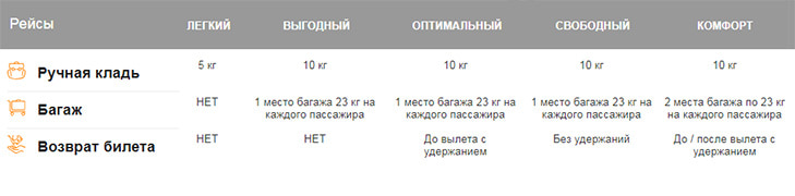 classes-azimuth.jpg