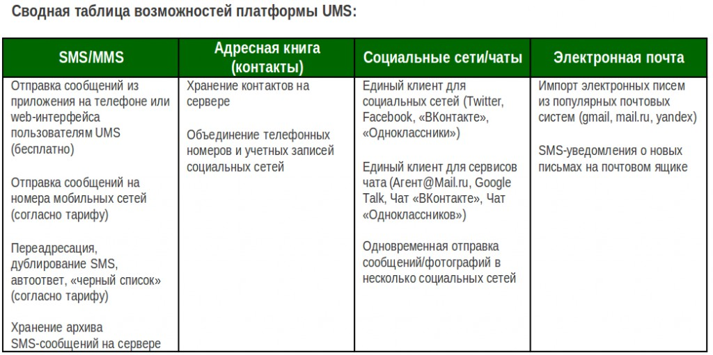 ums-megafon-1024x511.jpg