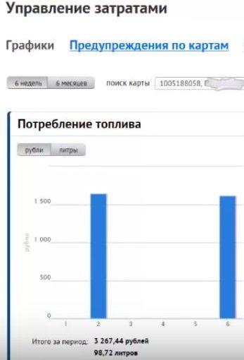 petrol-plyus-region-lichnyj-kabinet-11-e1532886190427.jpg