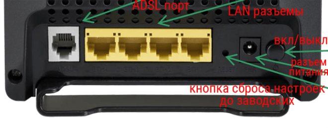 zadnyaya-panel-routera-rostelekom-sagemcom-f-st-2804-v7.jpg