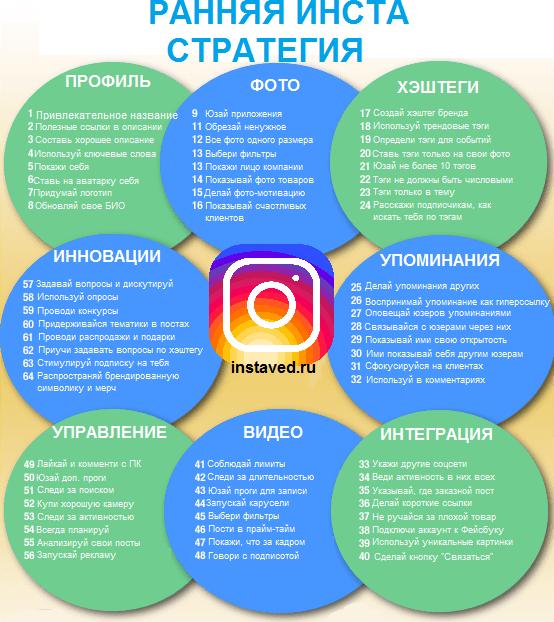 kak-razvit-svoj-instagram_5.png