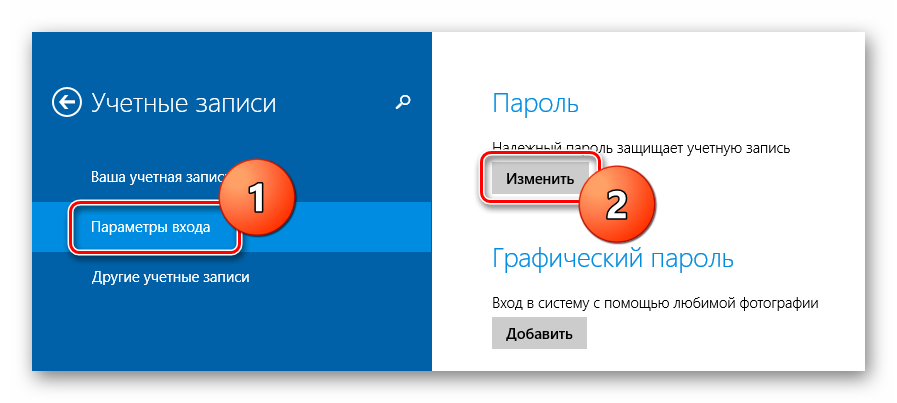 Parametryi-vhoda-Windows-8.png