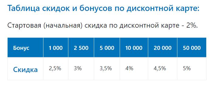 gazprom-lichnyy-kabinet-1.png