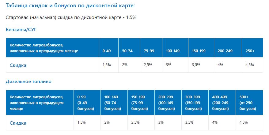 gazprom-lichnyy-kabinet-2.png